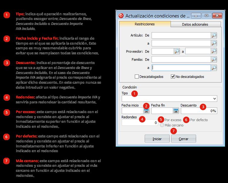 actualizar-condiciones-articulos-cuadro